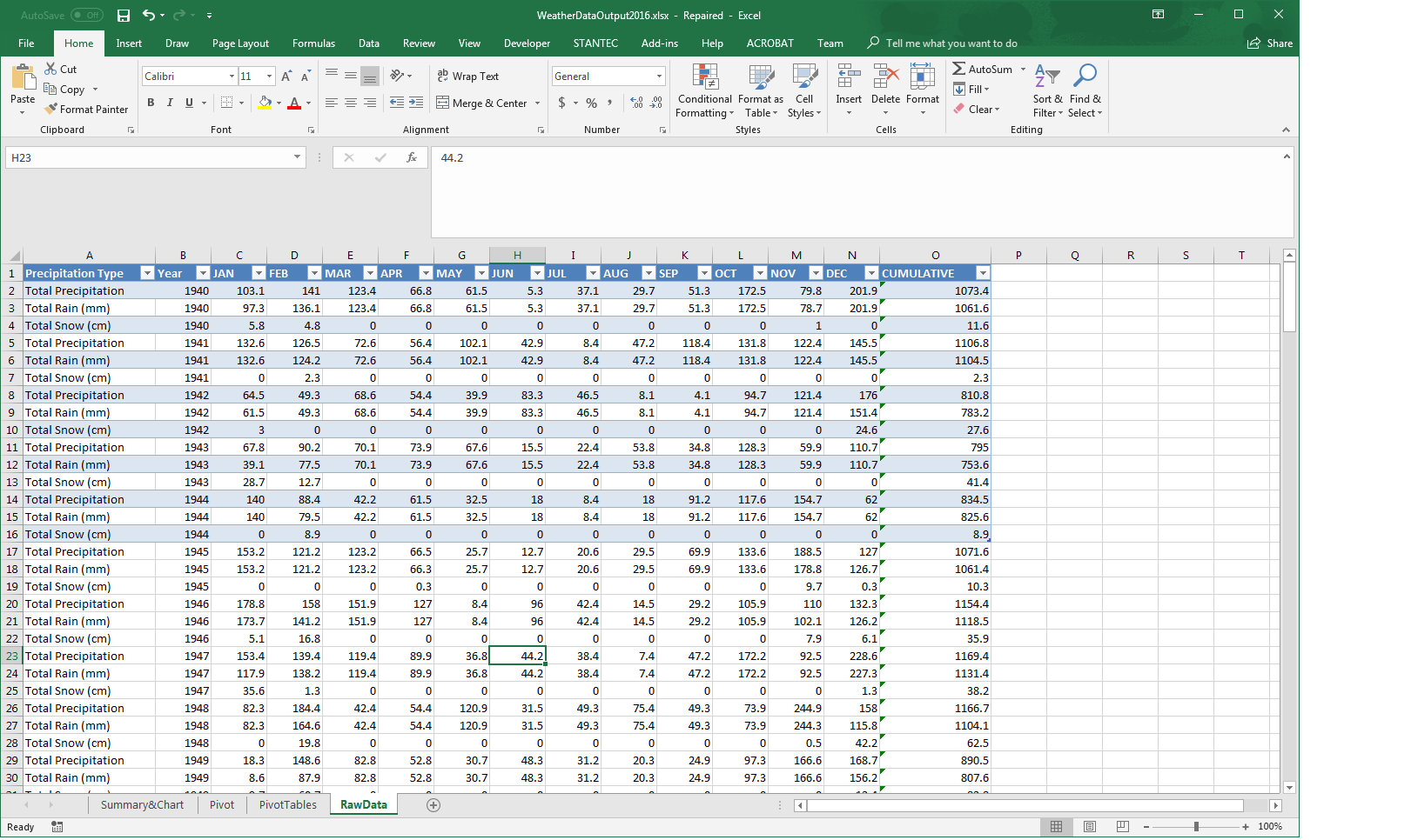 Idea I'd like FME to support writing data to Excel Tables Issue ...